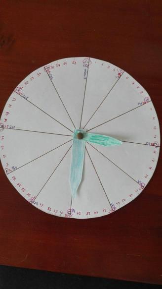 Recto : l'horloge